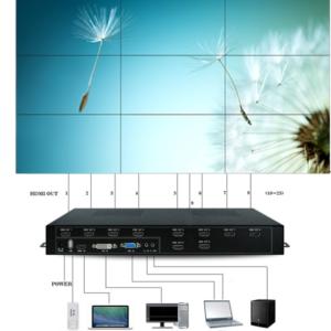 controlador de Video wall oficomputo